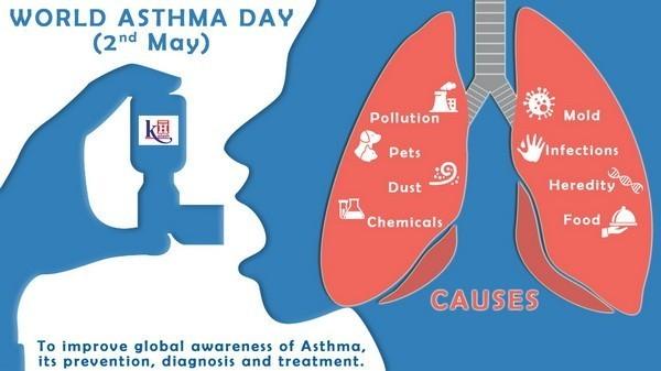 международный день борьбы с астмой