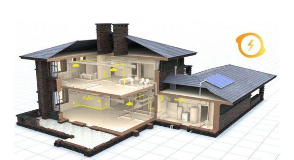 электроснабжение дома